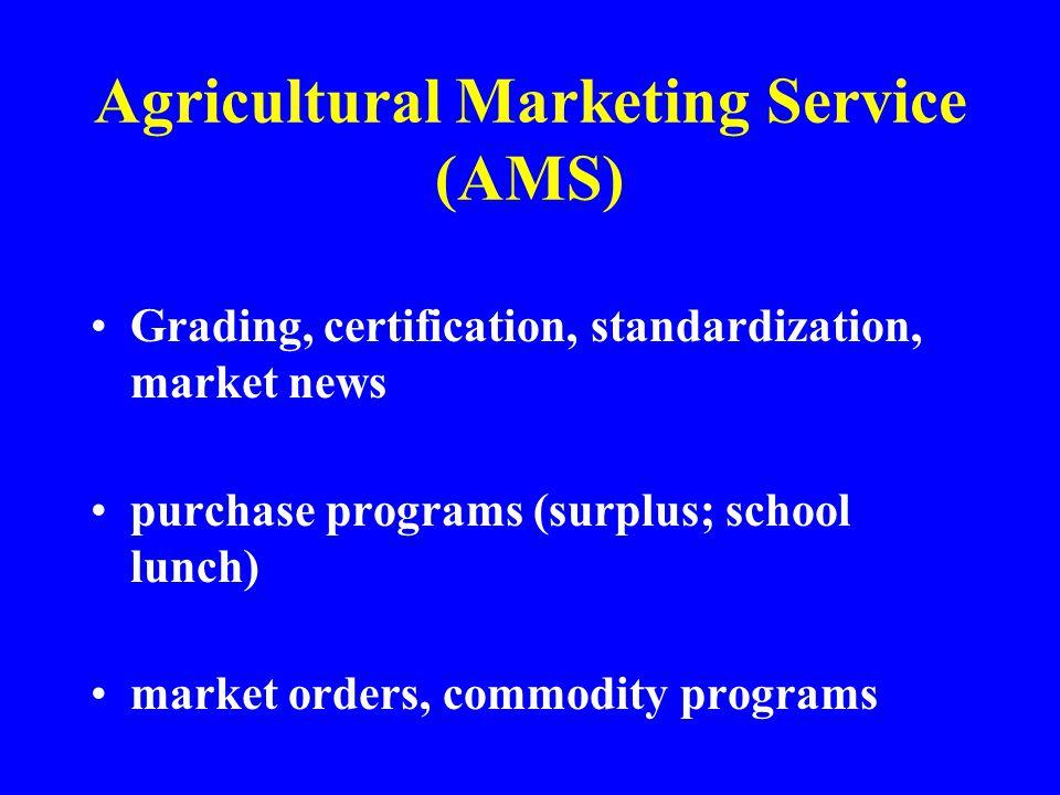 Agricultural Marketing Service (AMS) Grading, certification, standardization, market news purchase programs (surplus; school lunch) market orders, com
