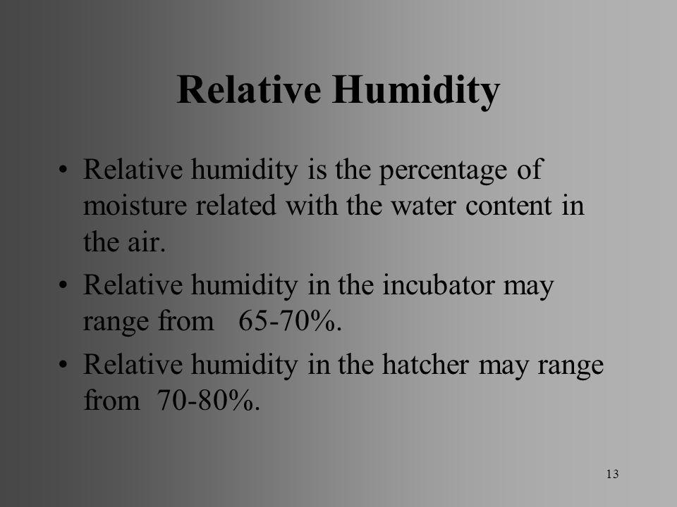 12 Temperature Temperature of the incubator should be 99.5 ° F. Temperature of the hatcher should be 99 ° F.