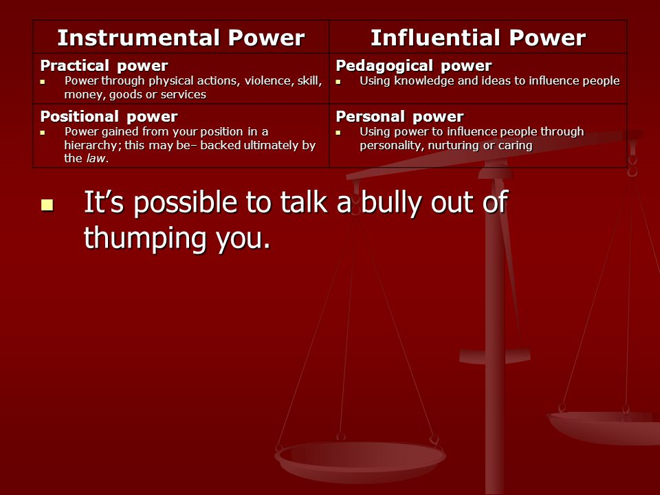 Its possible to talk a bully out of thumping you. Its possible to talk a bully out of thumping you.
