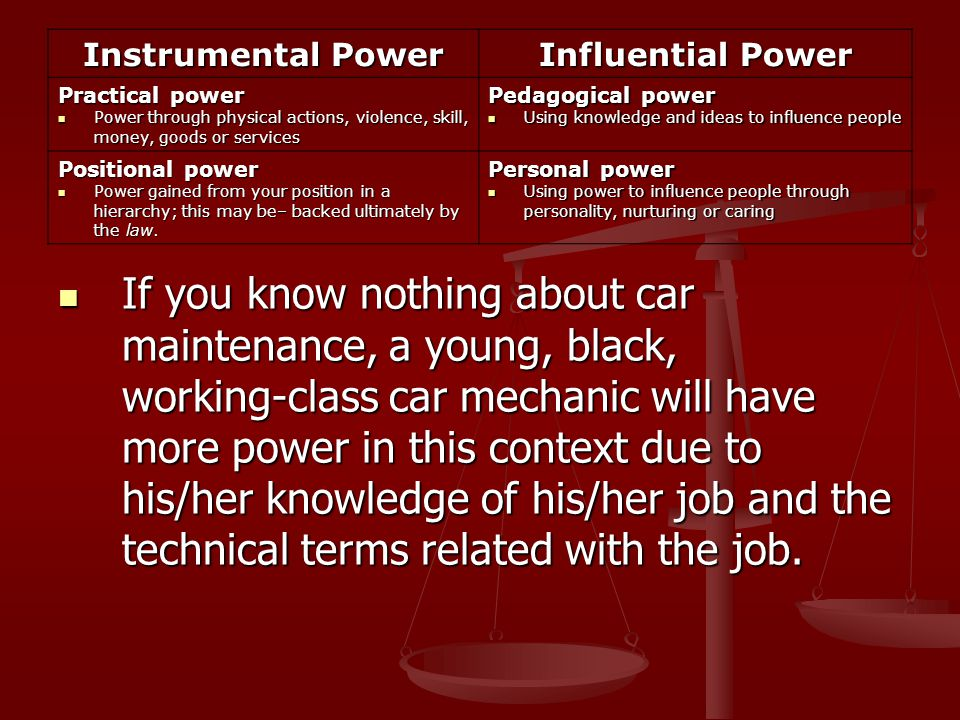 If you know nothing about car maintenance, a young, black, working class car mechanic will have more power in this context due to his/her knowledge of his/her job and the technical terms related with the job.