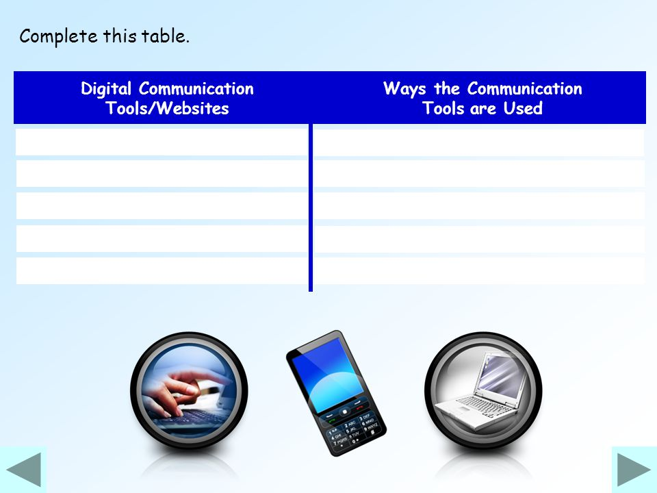 Complete this table. Digital Communication Tools/Websites Ways the Communication Tools are Used