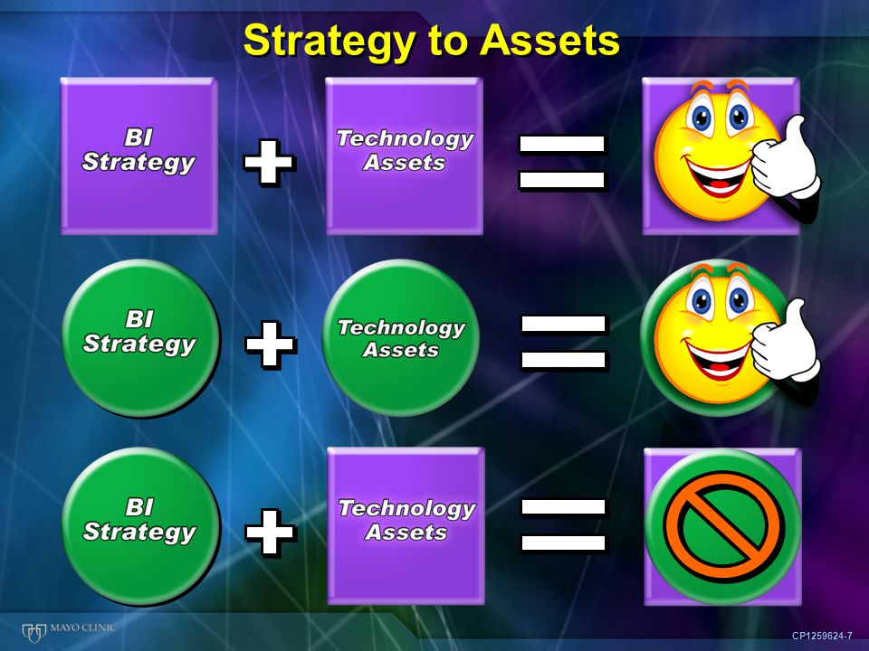 CP1259624-7 Strategy to Assets