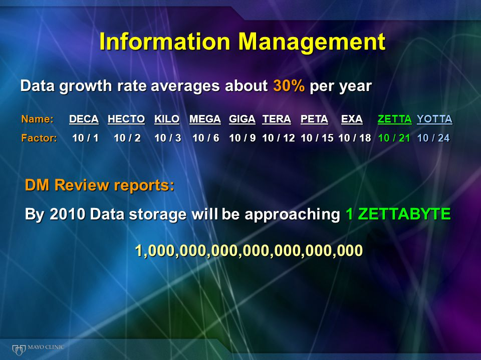 Information Management Name:DECA Factor: 10 / 1 HECTO 10 / 2 10 / 2KILO 10 / 3 MEGA 10 / 6 10 / 6GIGA 10 / 9 TERA 10 / 12 PETA 10 / 15 YOTTA 10 / 24 EXA EXA 10 / 18 ZETTA 10 / 21 DM Review reports: By 2010 Data storage will be approaching 1 ZETTABYTE 1,000,000,000,000,000,000,000 Data growth rate averages about 30% per year