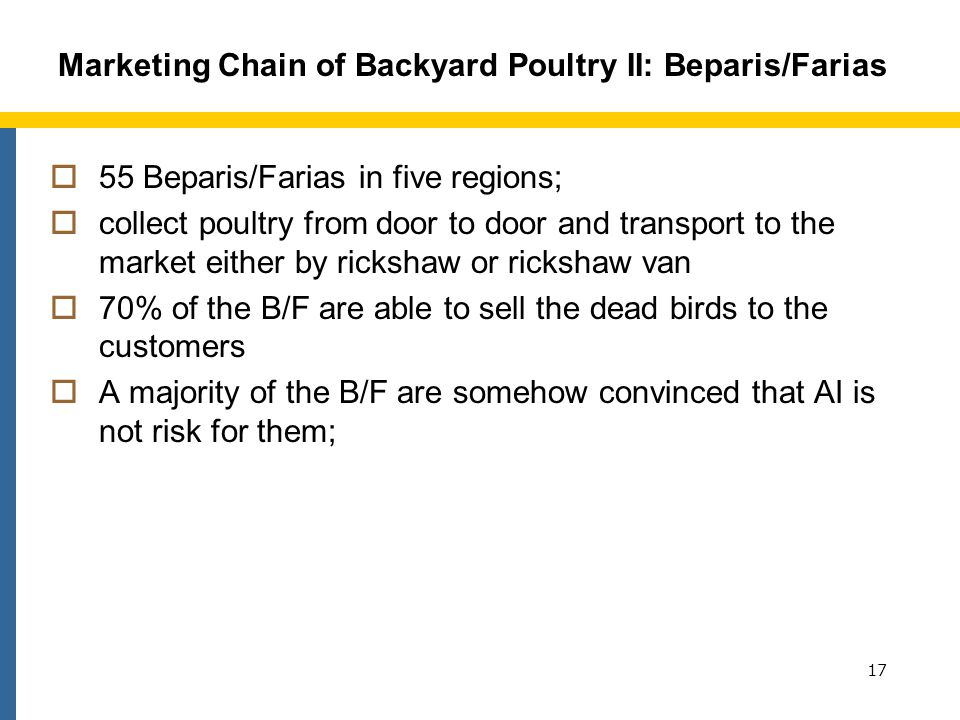 Marketing Chain of Backyard Poultry II: Beparis/Farias 55 Beparis/Farias in five regions; collect poultry from door to door and transport to the market either by rickshaw or rickshaw van 70% of the B/F are able to sell the dead birds to the customers A majority of the B/F are somehow convinced that AI is not risk for them; 17