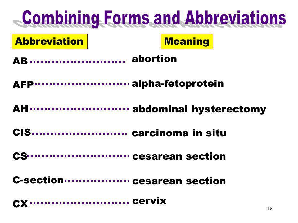 17 Combining Forms & Abbreviations (ov) Combining Form Meaning ov(i) ovari(o) perine(o) salping(o) uter(o) vagin(o) vulv(o) egg ovary perineum fallopi
