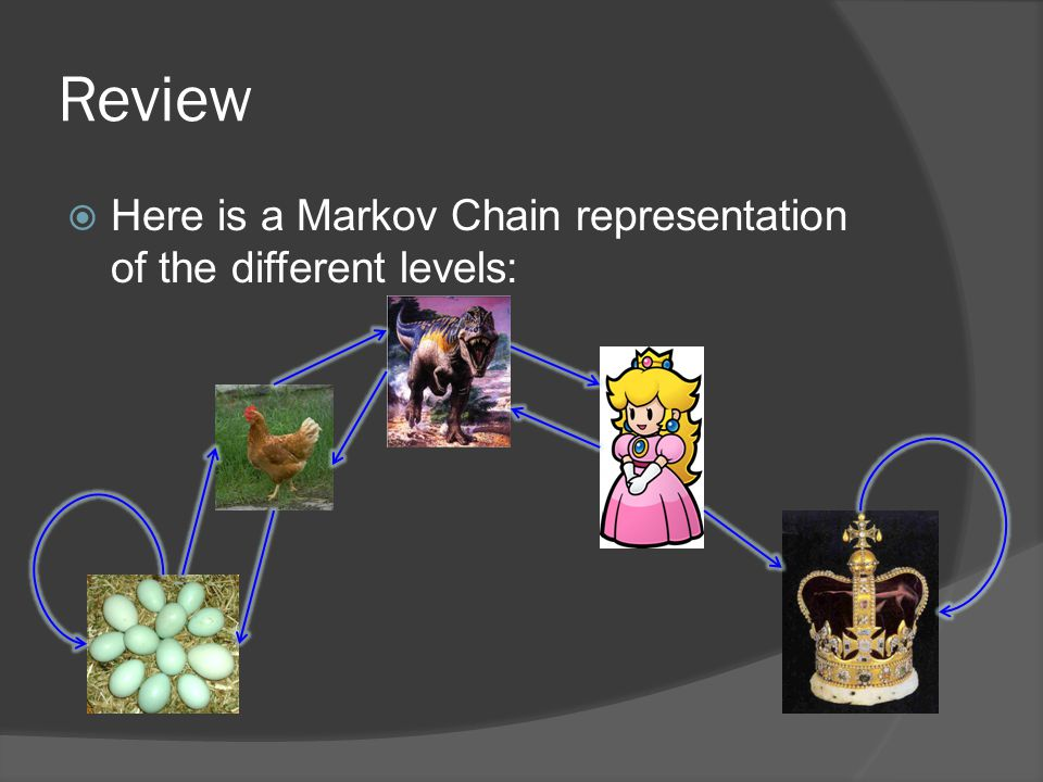 Review Here is a Markov Chain representation of the different levels: