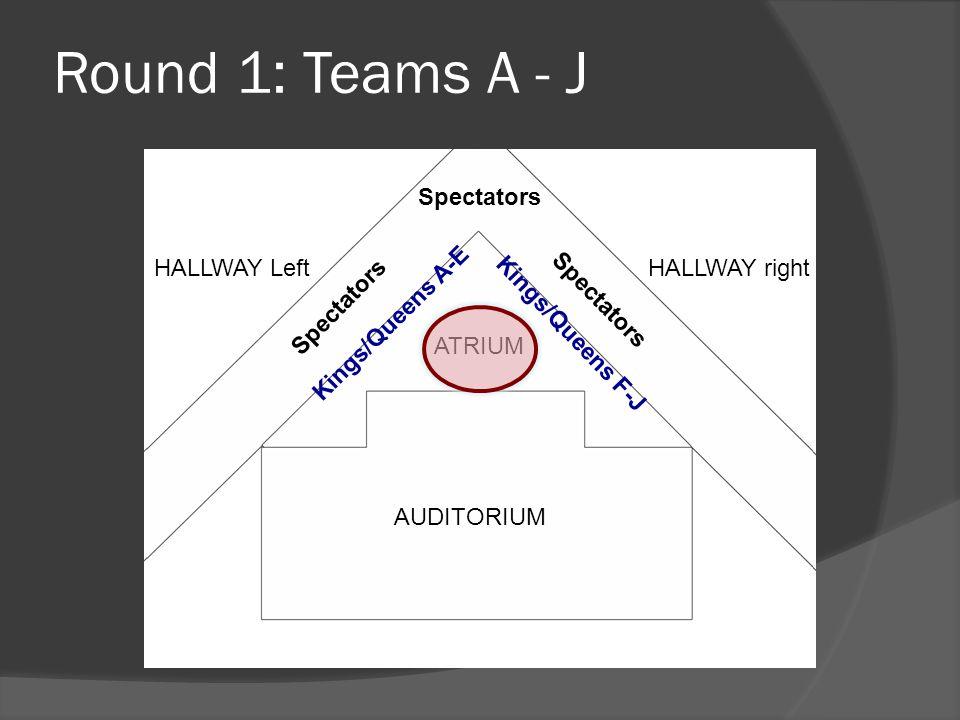 Round 1: Teams A - J AUDITORIUM ATRIUM HALLWAY LeftHALLWAY right Kings/Queens A-E Kings/Queens F-J Spectators