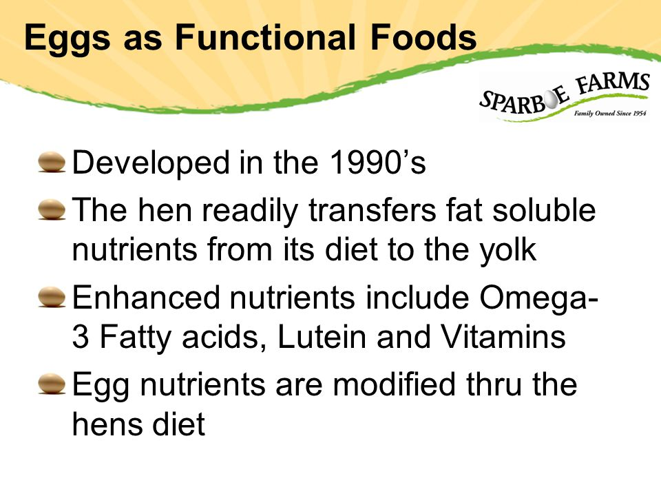 Eggs as Functional Foods Developed in the 1990s The hen readily transfers fat soluble nutrients from its diet to the yolk Enhanced nutrients include Omega- 3 Fatty acids, Lutein and Vitamins Egg nutrients are modified thru the hens diet