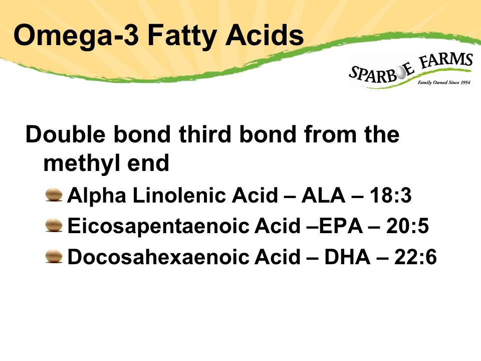 Omega-3 Fatty Acids Double bond third bond from the methyl end Alpha Linolenic Acid – ALA – 18:3 Eicosapentaenoic Acid –EPA – 20:5 Docosahexaenoic Acid – DHA – 22:6