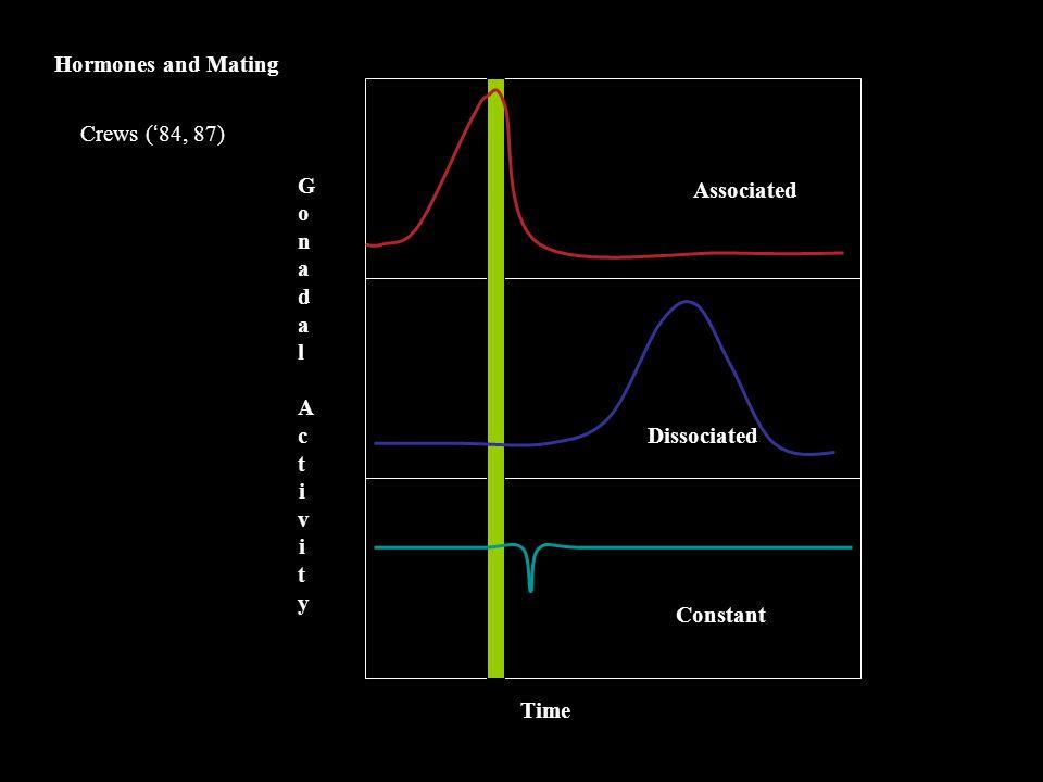 Hormones and Mating Crews (84, 87) GonadalActivityGonadalActivity Time Constant Associated Dissociated