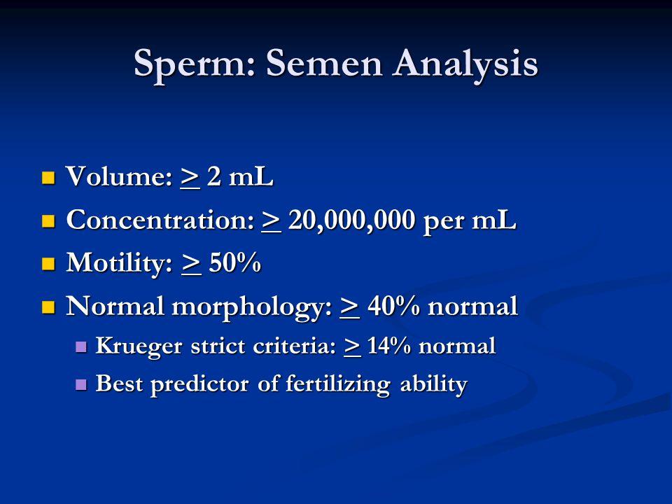 Sperm: Semen Analysis Volume: > 2 mL Volume: > 2 mL Concentration: > 20,000,000 per mL Concentration: > 20,000,000 per mL Motility: > 50% Motility: >