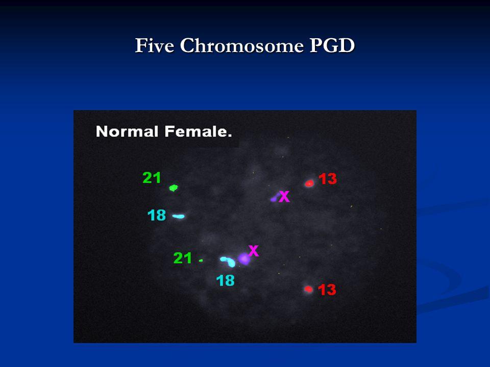 Five Chromosome PGD