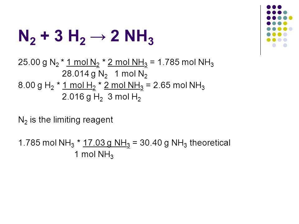 N 2 + 3 H 2 2 NH 3 25.00 g N 2 * 1 mol N 2 * 2 mol NH 3 = 1.785 mol NH 3 28.014 g N 2 1 mol N 2 8.00 g H 2 * 1 mol H 2 * 2 mol NH 3 = 2.65 mol NH 3 2.