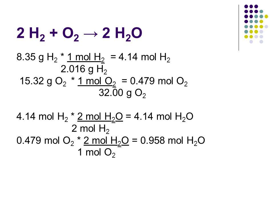 2 H 2 + O 2 2 H 2 O 8.35 g H 2 * 1 mol H 2 = 4.14 mol H 2 2.016 g H 2 15.32 g O 2 * 1 mol O 2 = 0.479 mol O 2 32.00 g O 2 4.14 mol H 2 * 2 mol H 2 O =