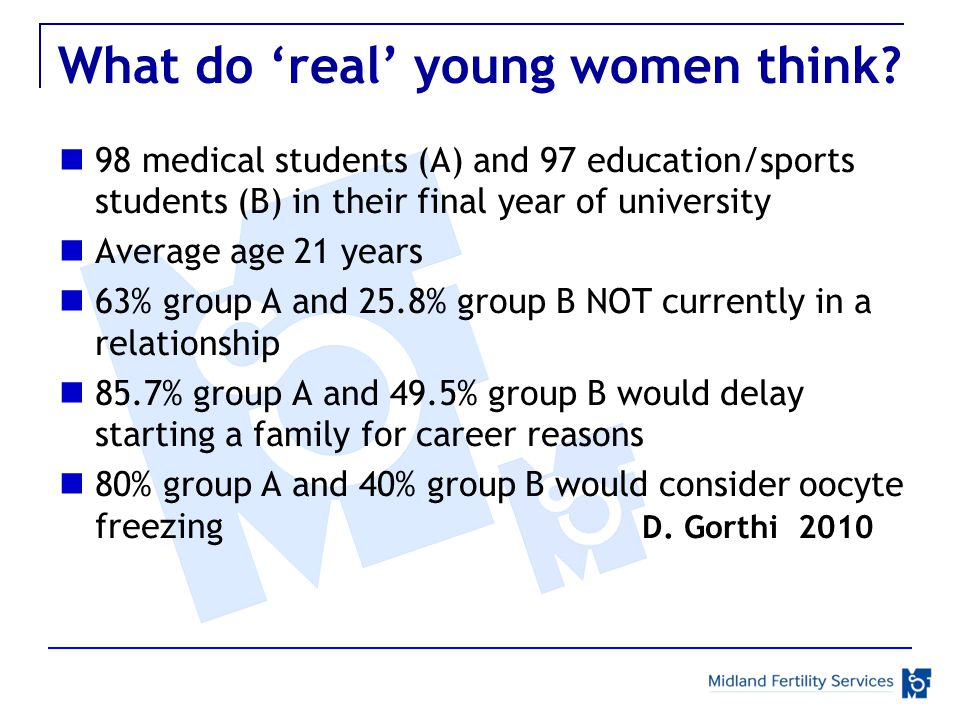 What do real young women think.