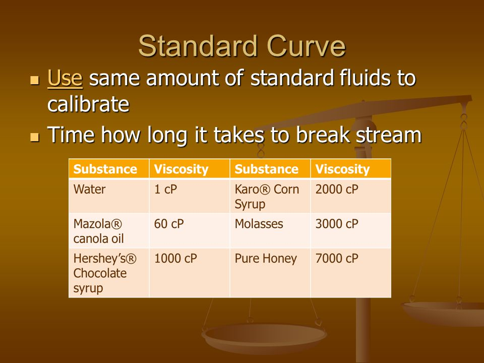 Standard Curve Use same amount of standard fluids to calibrate Use same amount of standard fluids to calibrate Use Time how long it takes to break stream Time how long it takes to break stream