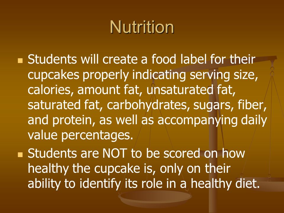 Nutrition Students will create a food label for their cupcakes properly indicating serving size, calories, amount fat, unsaturated fat, saturated fat, carbohydrates, sugars, fiber, and protein, as well as accompanying daily value percentages.