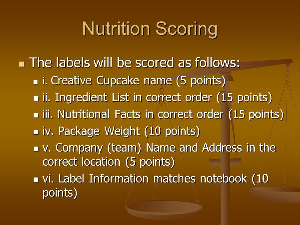 Nutrition Scoring The labels will be scored as follows: The labels will be scored as follows: i. Creative Cupcake name (5 points) i. Creative Cupcake