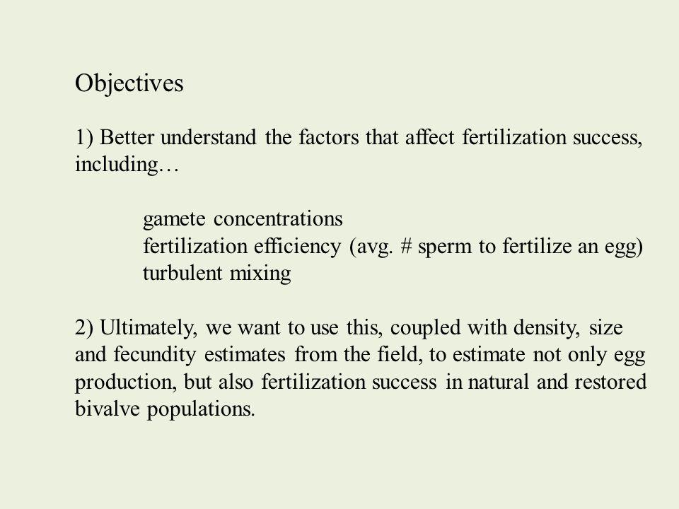 Objectives 1) Better understand the factors that affect fertilization success, including… gamete concentrations fertilization efficiency (avg.