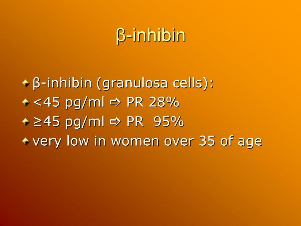 β-inhibin β-inhibin (granulosa cells): <45 pg/ml PR 28% 45 pg/ml PR 95% very low in women over 35 of age