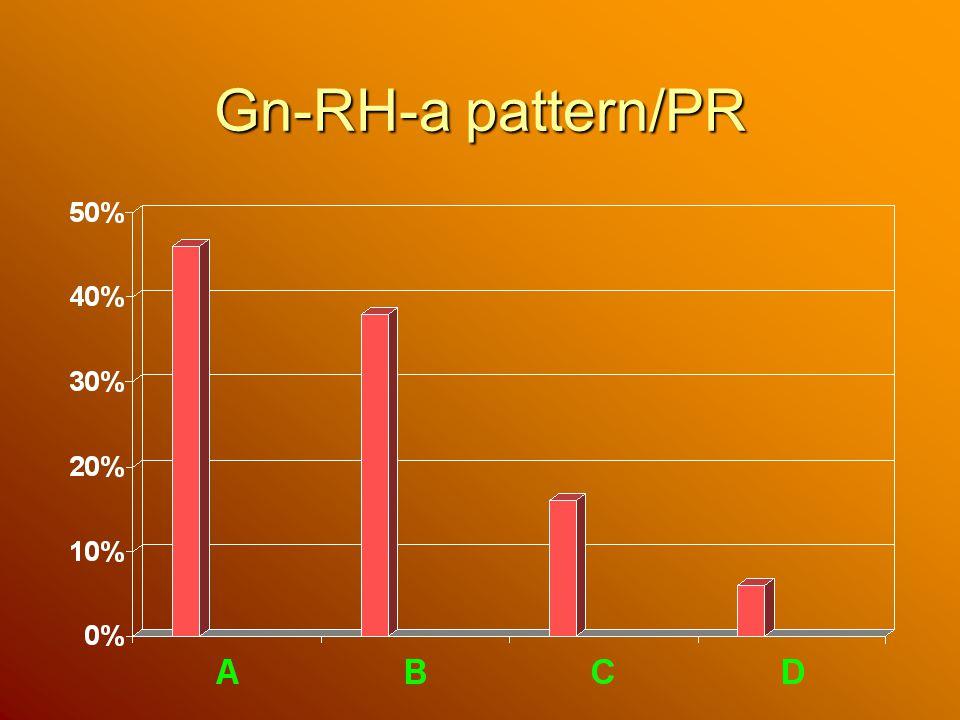 Gn-RH-a pattern/PR
