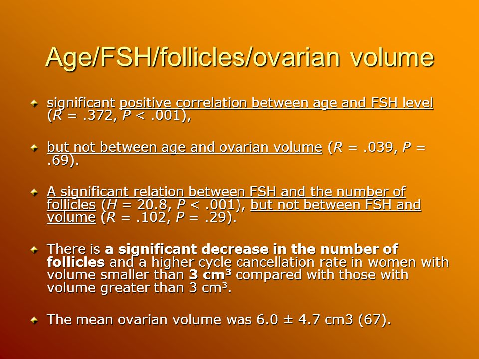 Age/FSH/follicles/ovarian volume significant positive correlation between age and FSH level (R =.372, P <.001), but not between age and ovarian volume (R =.039, P =.69).