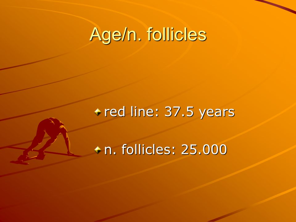 Age/n. follicles red line: 37.5 years n. follicles: 25.000