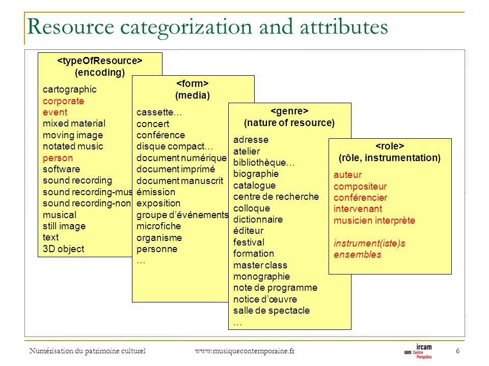 Numérisation du patrimoine culturel www.musiquecontemporaine.fr 6 Resource categorization and attributes (encoding) cartographic corporate event mixed