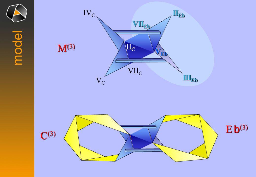 C (3) E b (3) model M (3) VEbVEbVEbVEb VII E b II E b III E b VCVC IV C VII C II C
