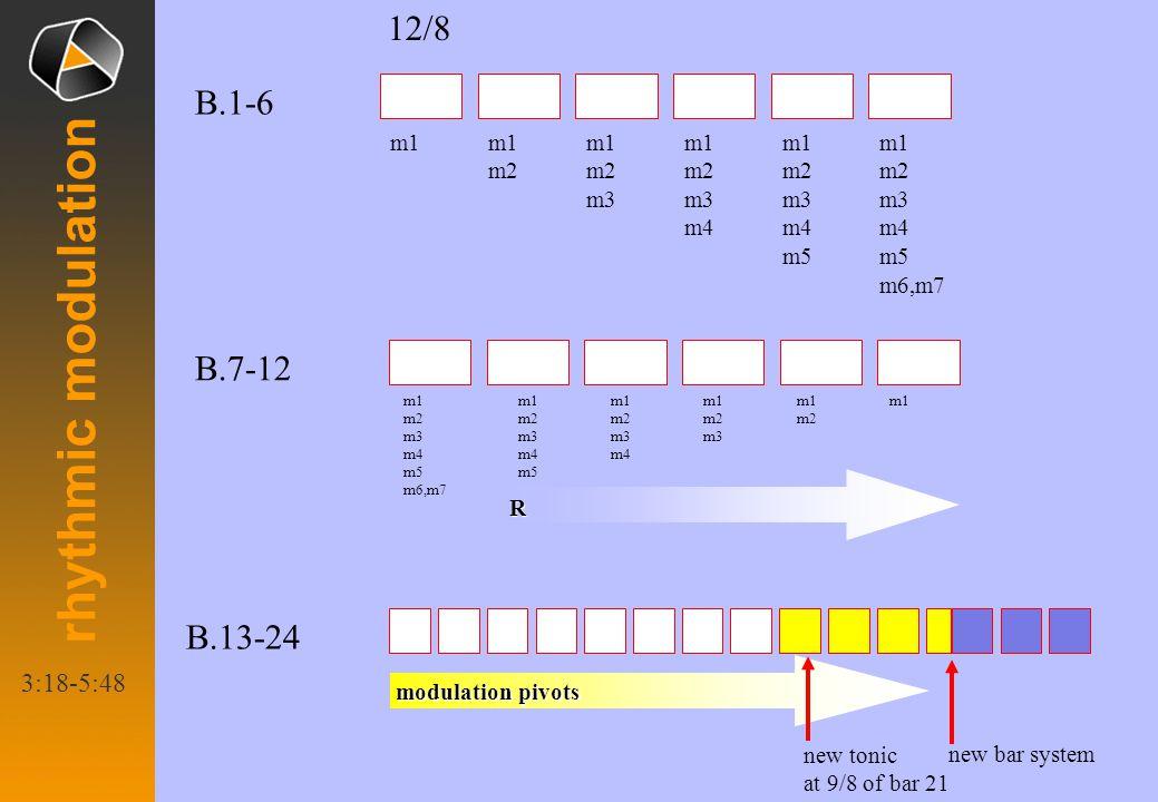 3:18-5:48 rhythmic modulation 12/8 B.1-6 m1 m2 m1 m2 m3 m1 m2 m3 m4 m1 m2 m3 m4 m5 m1 m2 m3 m4 m5 m6,m7 B.7-12 m1 m2 m1 m2 m3 m1 m2 m3 m4 m1 m2 m3 m4 m5 m1 m2 m3 m4 m5 m6,m7 R B.13-24 modulation pivots new tonic at 9/8 of bar 21 new bar system