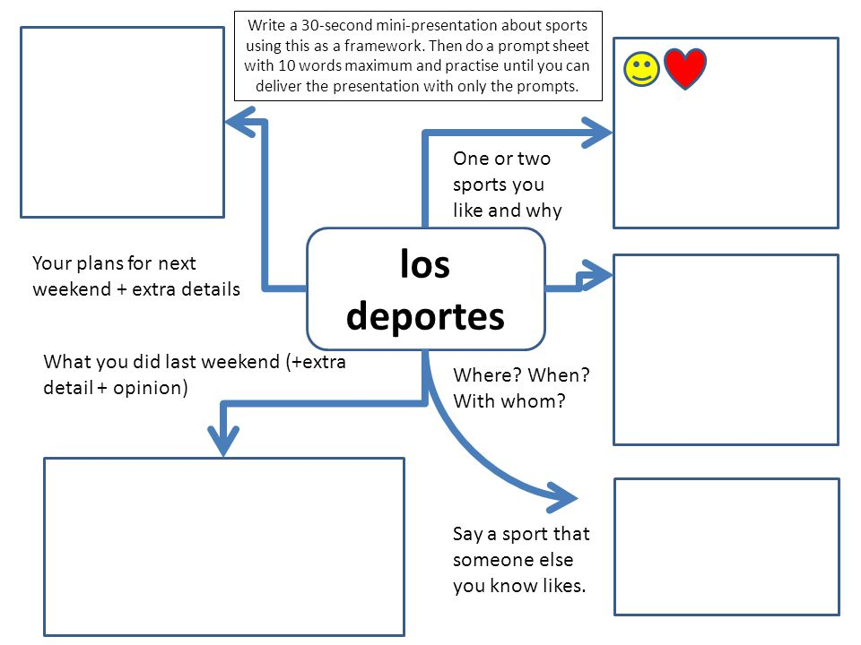 los deportes Write a 30-second mini-presentation about sports using this as a framework.
