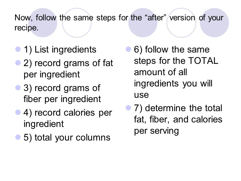 Now, follow the same steps for the after version of your recipe.