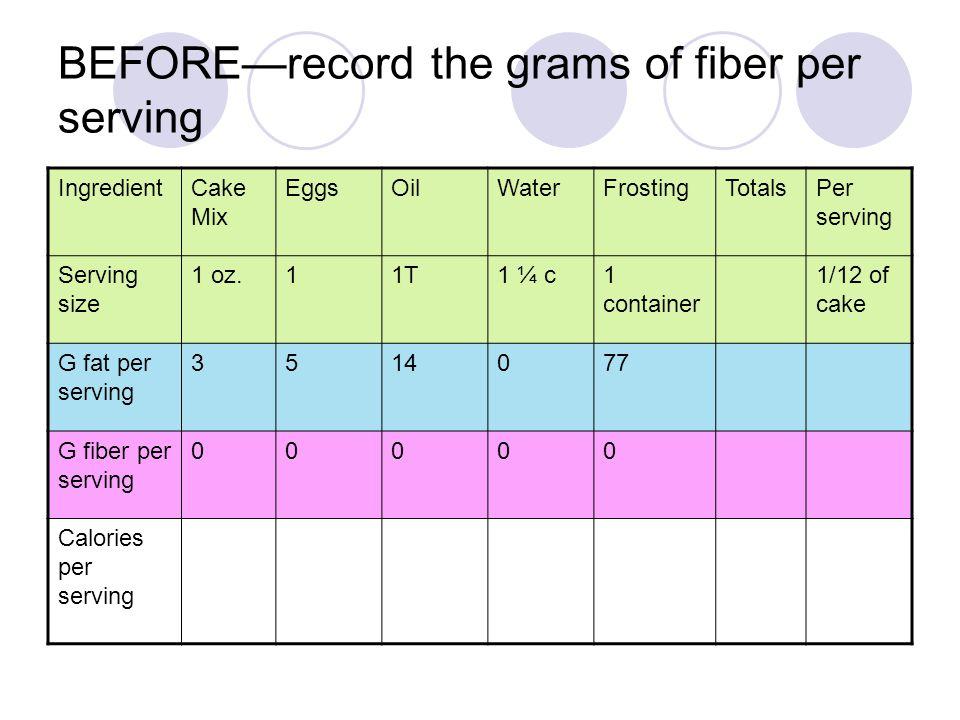 BEFORErecord the grams of fiber per serving IngredientCake Mix EggsOilWaterFrostingTotalsPer serving Serving size 1 oz.11T1 ¼ c1 container 1/12 of cake G fat per serving 3514077 G fiber per serving 00000 Calories per serving