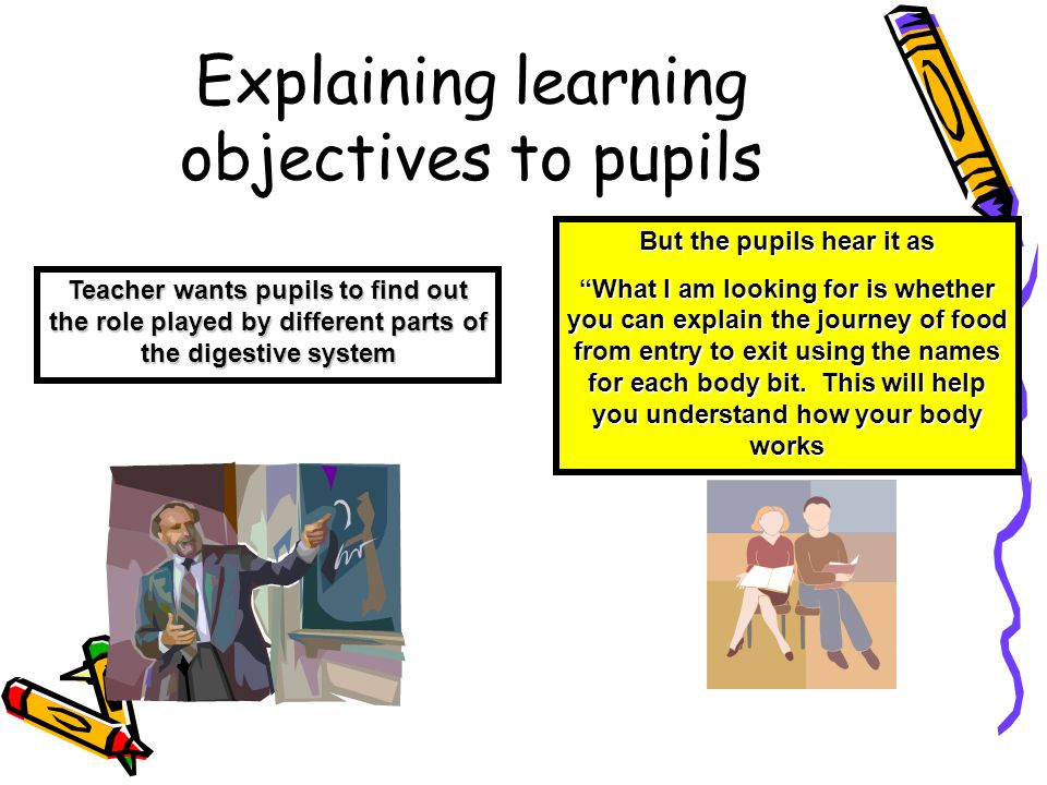 Explaining learning objectives to pupils Teacher wants pupils to find out the role played by different parts of the digestive system But the pupils he