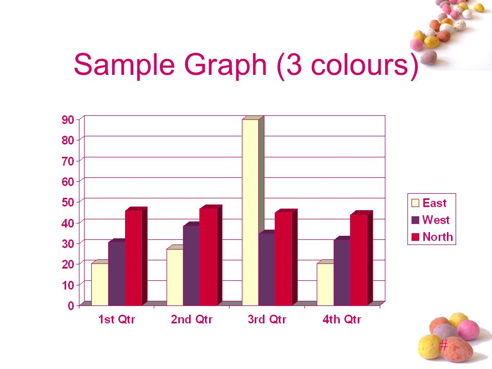 # Sample Graph (3 colours)