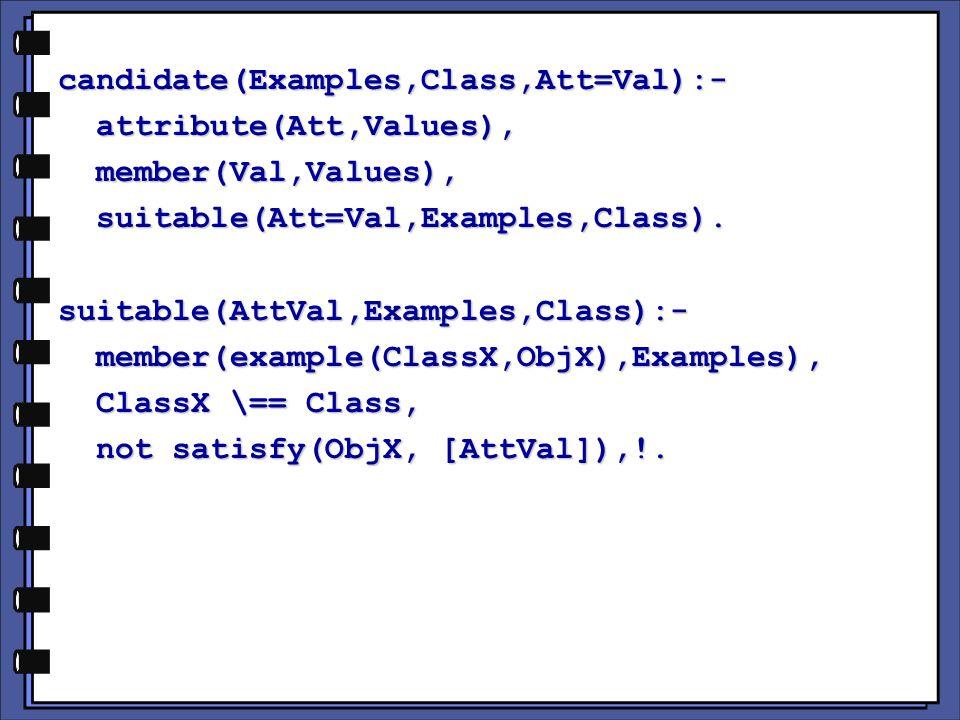 candidate(Examples,Class,Att=Val):- attribute(Att,Values), attribute(Att,Values), member(Val,Values), member(Val,Values), suitable(Att=Val,Examples,Class).