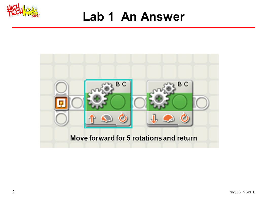 2 ©2006 INSciTE Lab 1 An Answer Move forward for 5 rotations and return