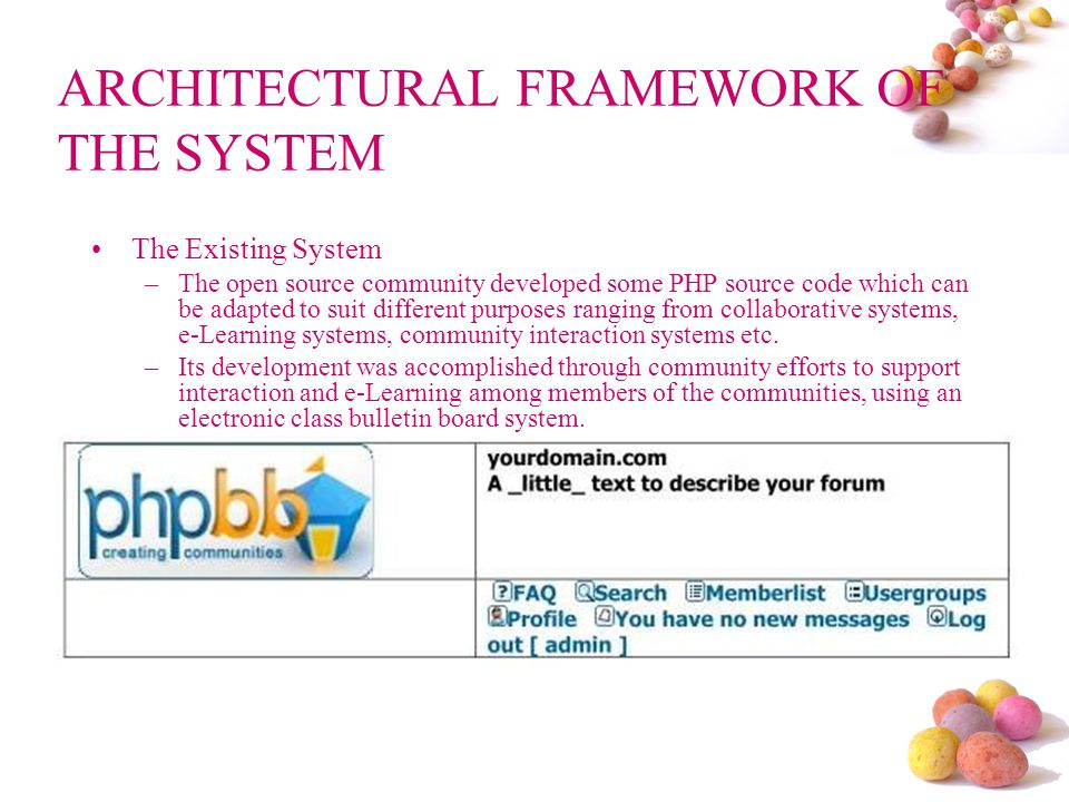 ARCHITECTURAL FRAMEWORK OF THE SYSTEM The Existing System –The open source community developed some PHP source code which can be adapted to suit different purposes ranging from collaborative systems, e-Learning systems, community interaction systems etc.