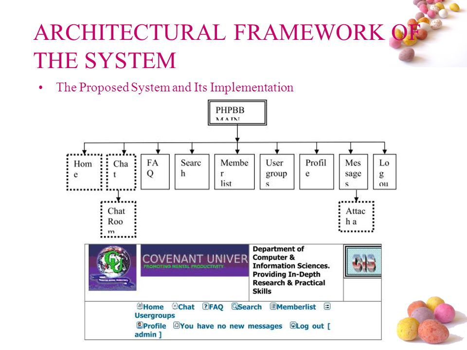 ARCHITECTURAL FRAMEWORK OF THE SYSTEM The Proposed System and Its Implementation