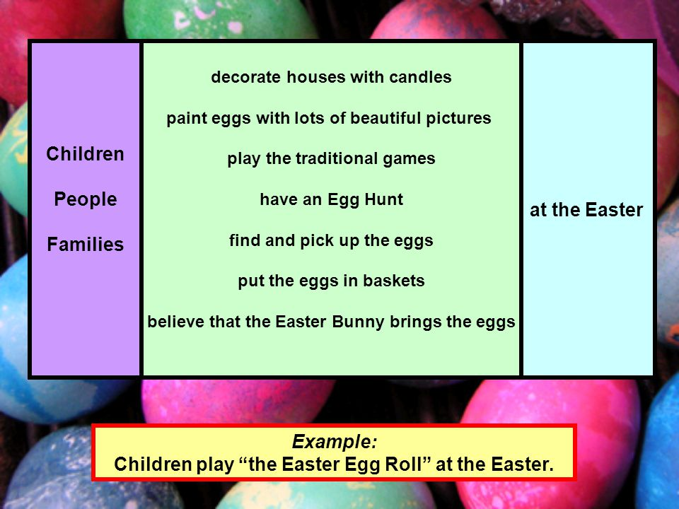 Children People Families decorate houses with candles paint eggs with lots of beautiful pictures play the traditional games have an Egg Hunt find and pick up the eggs put the eggs in baskets believe that the Easter Bunny brings the eggs at the Easter Example: Children play the Easter Egg Roll at the Easter.