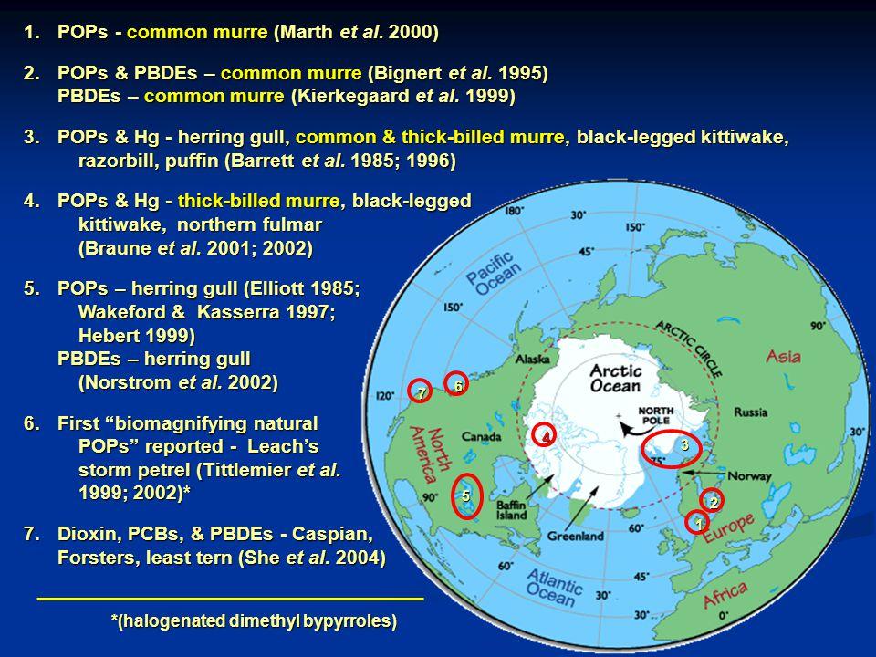 1 2 3 4 5 6 7 1.POPs - common murre (Marth et al.
