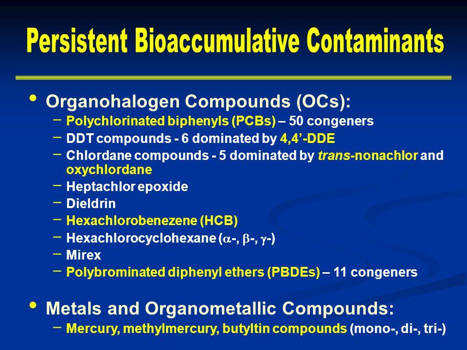 Organohalogen Compounds (OCs):  Polychlorinated biphenyls (PCBs) – 50 congeners  DDT compounds - 6 dominated by 4,4-DDE  Chlordane compounds - 5 dominated by trans-nonachlor and oxychlordane  Heptachlor epoxide  Dieldrin  Hexachlorobenezene (HCB)  Hexachlorocyclohexane ( -, -, -)  Mirex  Polybrominated diphenyl ethers (PBDEs) – 11 congeners Metals and Organometallic Compounds:  Mercury, methylmercury, butyltin compounds (mono-, di-, tri-)