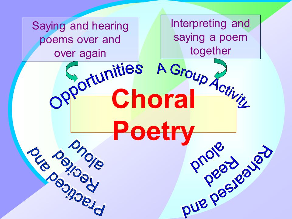 How to select poems and teach them to students.1.