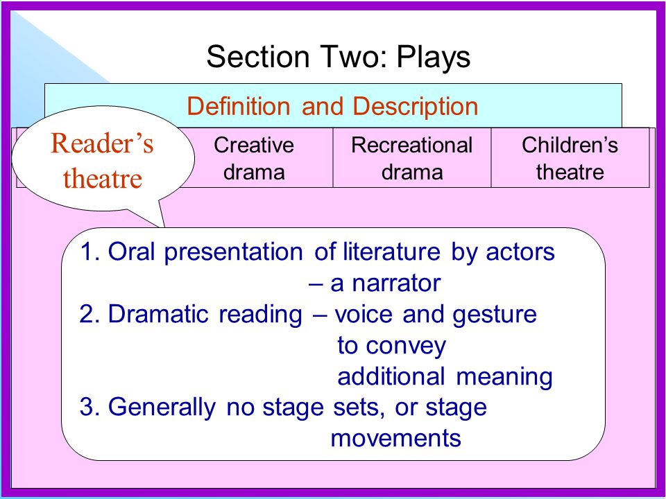 Section Two: Plays Definition and Description Readers theatre Creative drama Recreational drama Childrens theatre Readers theatre 1. Oral presentation