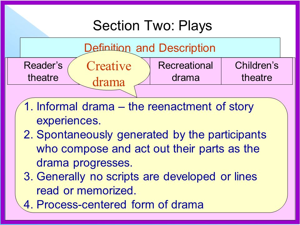 Section Two: Plays Definition and Description Readers theatre Creative drama Recreational drama Childrens theatre 1. Informal drama – the reenactment