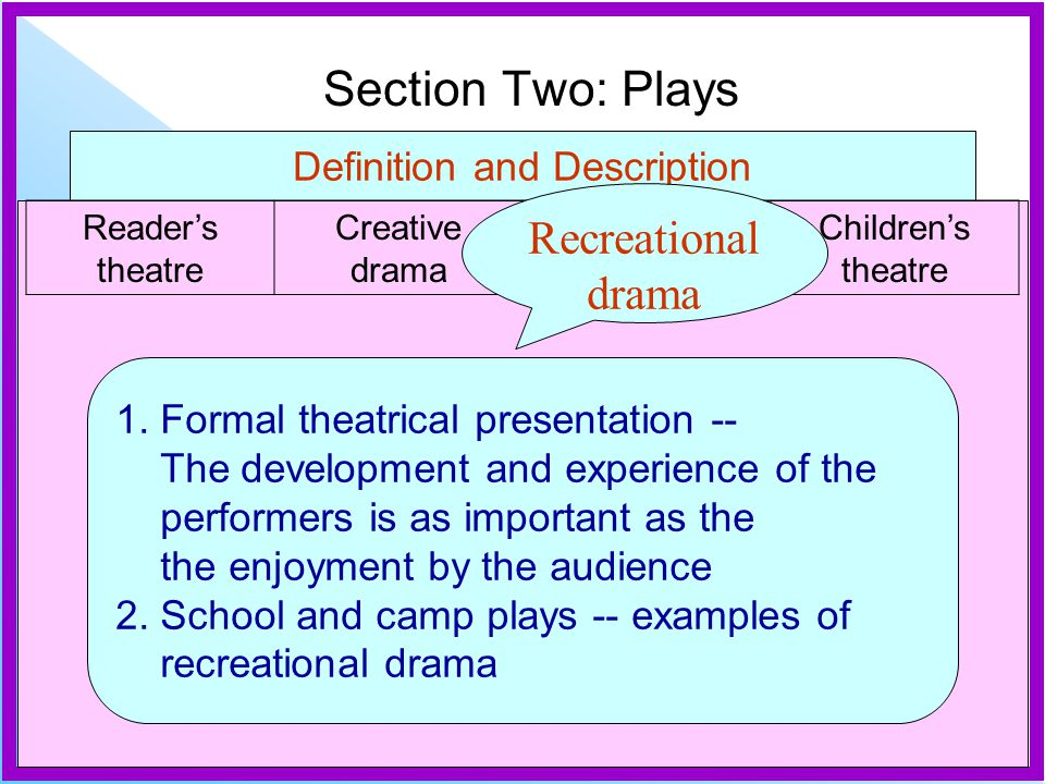 Section Two: Plays Definition and Description Readers theatre Creative drama Recreational drama Childrens theatre Recreational drama 1.