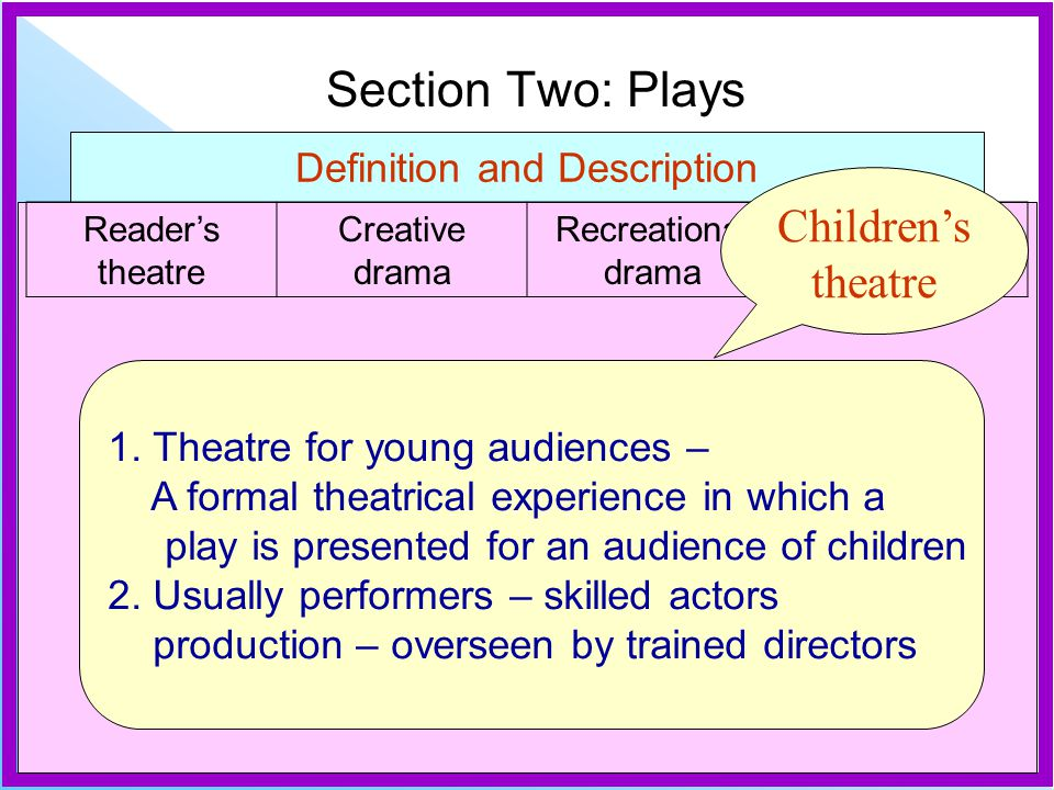 Section Two: Plays Definition and Description Readers theatre Creative drama Recreational drama Childrens theatre 1.