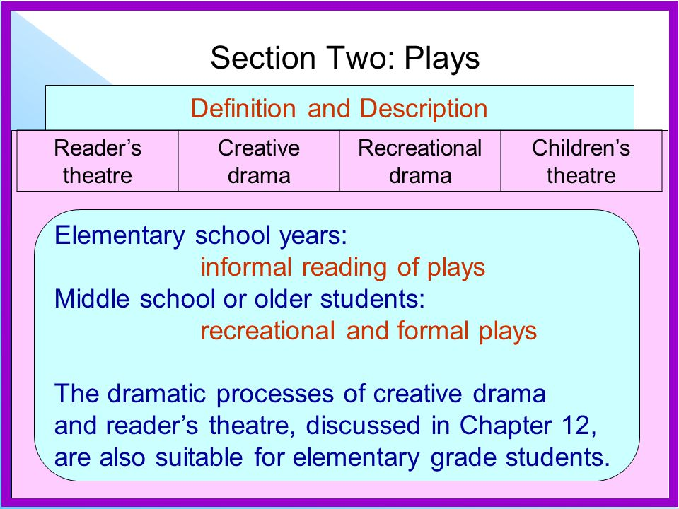 Section Two: Plays Definition and Description Readers theatre Creative drama Recreational drama Childrens theatre Elementary school years: informal re