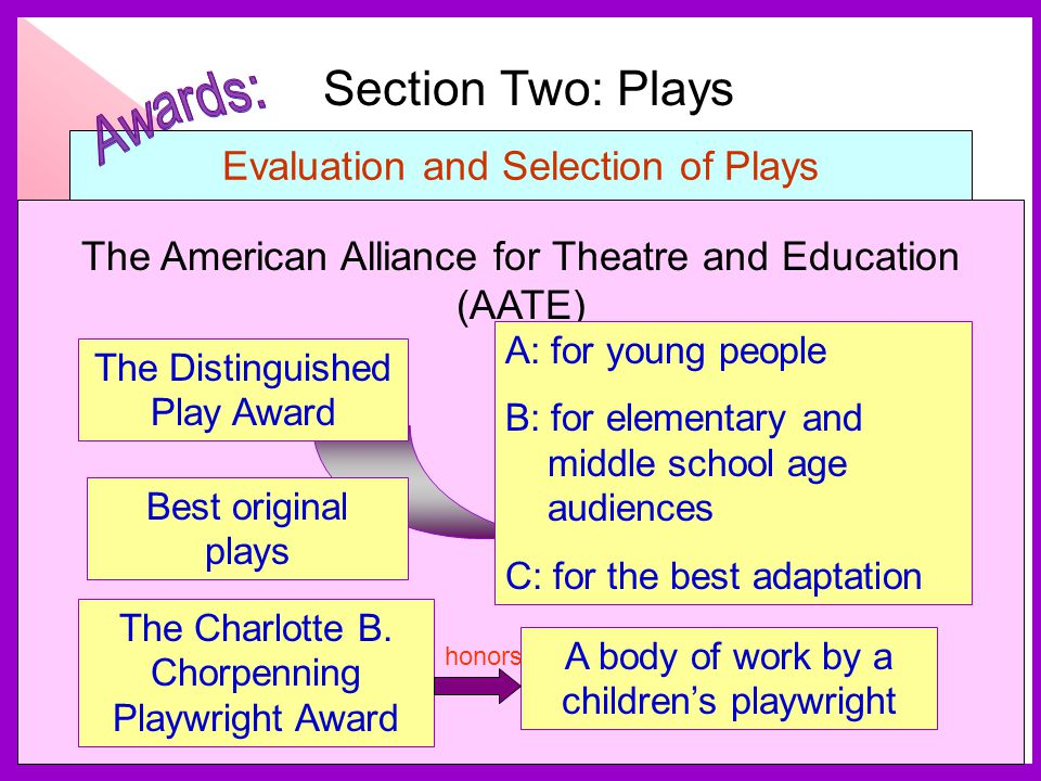 Section Two: Plays Evaluation and Selection of Plays The American Alliance for Theatre and Education (AATE) The Distinguished Play Award Best original plays A: for young people B: for elementary and middle school age audiences C: for the best adaptation The Charlotte B.