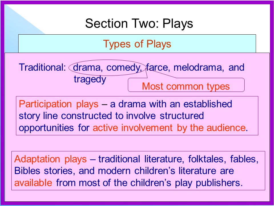 Section Two: Plays Types of Plays Traditional: drama, comedy, farce, melodrama, and tragedy Most common types Participation plays – a drama with an established story line constructed to involve structured opportunities for active involvement by the audience.